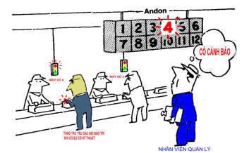 Hệ thống đèn tín hiệu cho nhà máy may